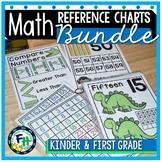 Math Reference Charts {Posters} BUNDLE