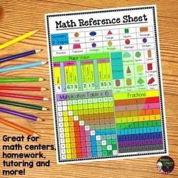 Math Reference Charts: Grades 2-4