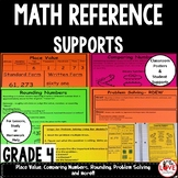 Math Reference Sheets- Supports Grade 4