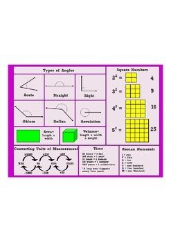 Math Reference Mat Advanced - Metric