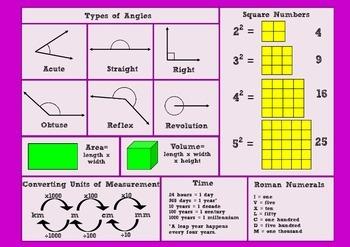 Math Reference Mat bundle - basic and advanced (Metric)