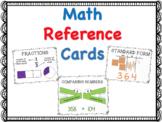 Math Reference Mini Anchor Charts