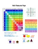 Math Reference Page