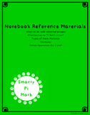 Math Reference Pages