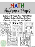Math Reference Pages - Visual Aids