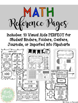 Math Reference Pages Bundle