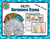 Math Reference Rings: Classroom or Distance Learning