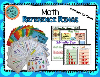 Math Reference Rings