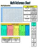 Math Reference Sheet