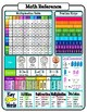 Math Reference Sheets (All Elementary Grade Levels)