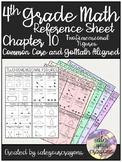 4th Grade Math Reference Sheet (Go-Math Chapter 10)