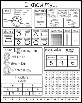 Math Reference Sheet - Help with symbols, coins, place value and more!