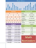 Math Reference Sheet for Interactive Notebook