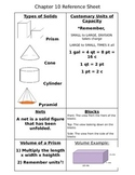 Math Reference Sheet on 3D Measurement