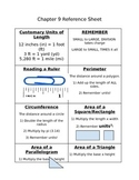 Math Reference Sheet on Measurement