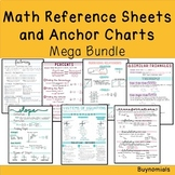 Math Reference Sheets and Anchor Charts Complete Set