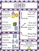 Math Reference Sheets (Mini Anchor Charts)  - Junior