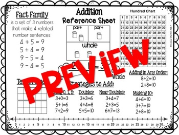 Math Reference Sheets for Folders