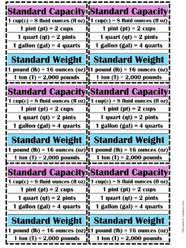 Math Reference Sheets sized for Target Square Adhesive Pockets