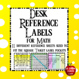 Math Reference Sheets sized for Target Square Adhesive Pocket labels
