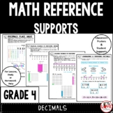 Decimals Math Reference Sheets: Grade 4