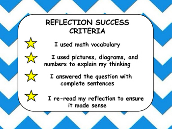 Math Reflection Questions