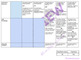 Math Research Paper Rubric
