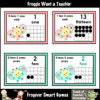 """Number Wall Posters/Headers--Number Sense """"Butterfly Kisses"""""""