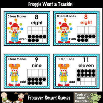 """Number Wall Posters/Headers--Number Sense """"Clowning Around"""""""