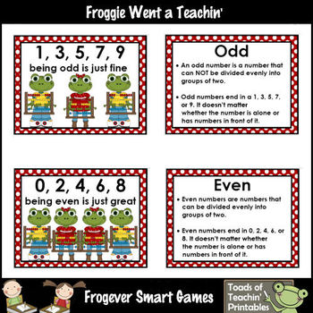 """Number Wall Posters/Headers--Numbers Sense """"Hoppy"""" School Froggies"""