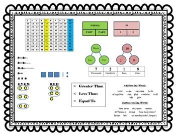 Math Resource Page