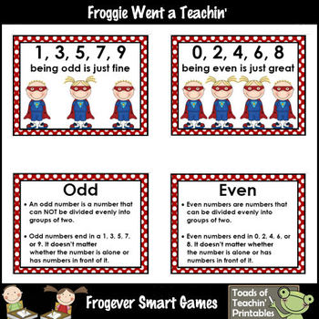 "Number Wall Posters/Headers--Number Sense ""Super Kids on Call"""