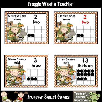 """Number Wall Posters/Headers--Number Sense """"The Jungle Crew"""""""