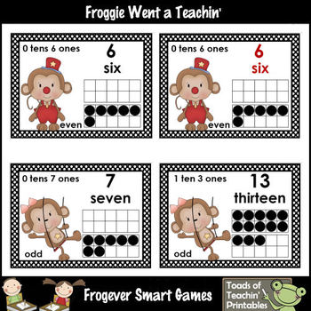 """Number Wall Posters--Number Sense """"What A Circus"""""""