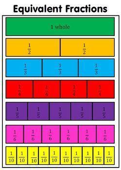 Math Resources Toolkit