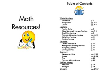Math Resources and Quick Reference Guide for Students