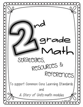 Math Strategies, Resources & References Aligned to CCSS an