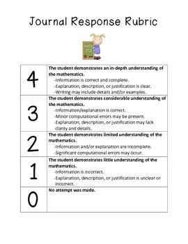 Math Response Journal Rubric