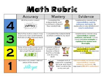 Math Response Rubric