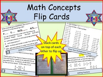 Math Review Concept Cards