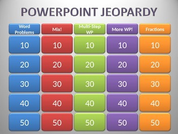 Math Review Jeopardy Game