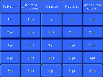 Math Review Jeopardy - Intermediate Level Powerpoint