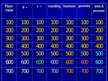Math Review Jeopardy (powerpoint)