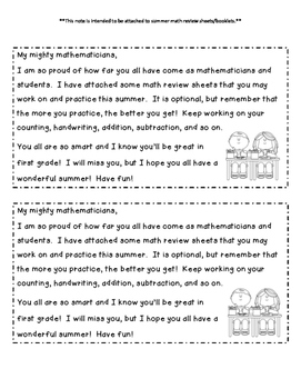 Math Review Note