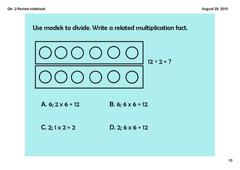 Math Review Smartboard Slides