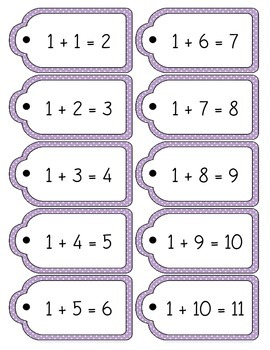 Math Addition Ringed Facts Tags