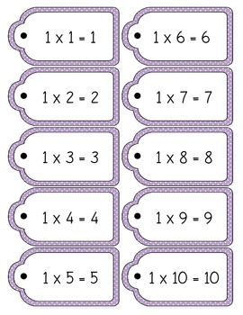 Math Multiplication Ringed Facts Tags