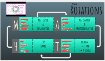 Math Rotating Centers and POD