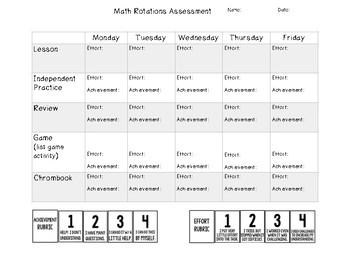 Math Rotation Assessment