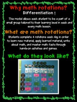 Math Rotations: Math Teaching Strategy